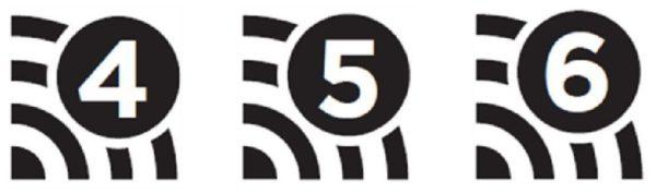 Wi-Fi 6 come funziona e perché è una rivoluzione- Wi-Fi 6,5,4