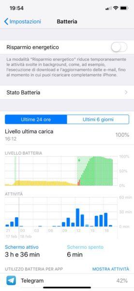 Come non rovinare la batteria dell'iPhone - Livello batteria
