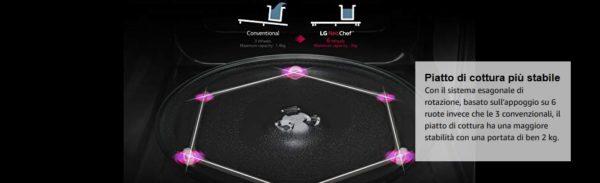 microonde LG - piatto cottura
