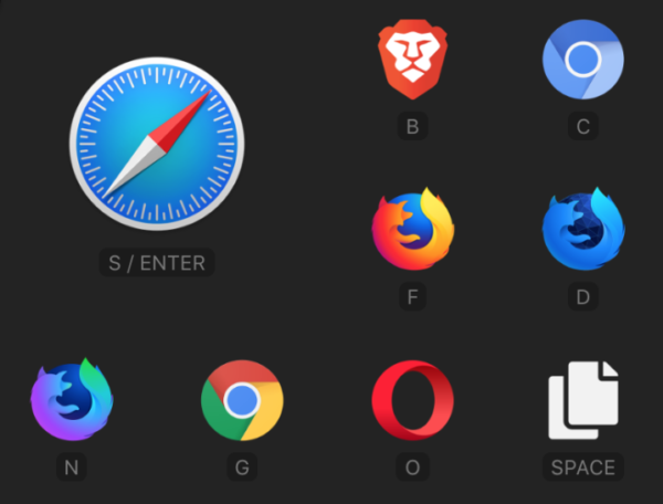 Come scegliere browser per aprire link su Mac