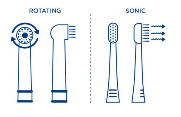 spazzolino da denti elettrico