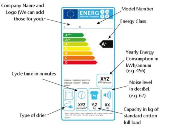 Asciugatrice le migliori da acquistare - etichetta energetica