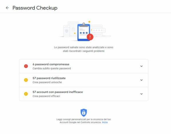 Come controllare la sicurezza delle password di un account Google