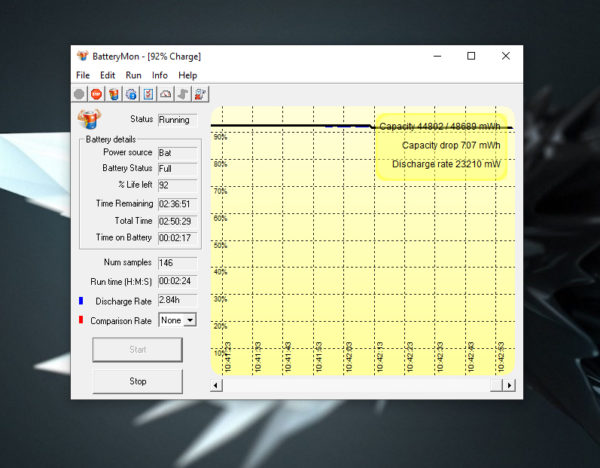 Come controllare quanto velocemente si scarica la batteria su Windows 10
