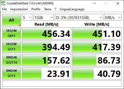 Benchmark Sandisk extreme pro portable ssd