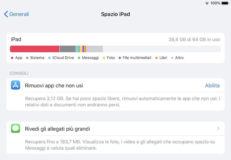 Spazio iPad