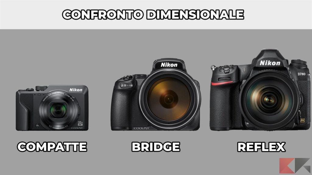 confronto dimensioni macchine fotografiche bridge
