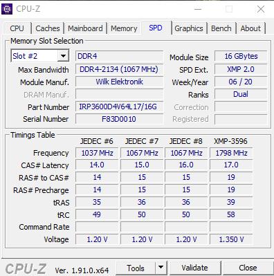 IRDM PRO DDR4 2