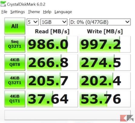 Recensione ORICO M.2 SSD Enclousre - Benchmark