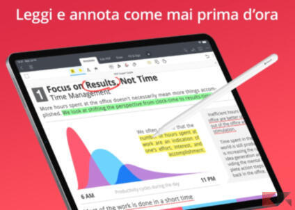 Come modificare PDF con iPad 4
