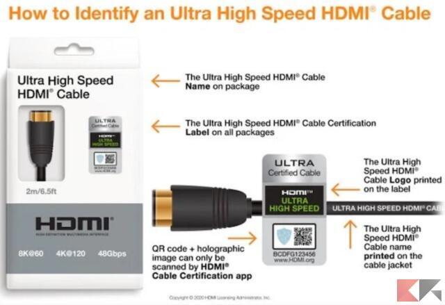 Cavo HDMI 2.1: dove comprarlo e come riconoscere l'originale 1