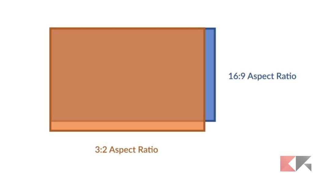aspect ratio 3 2