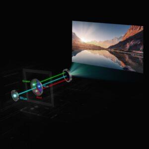 Bomaker Polaris 4K Laser