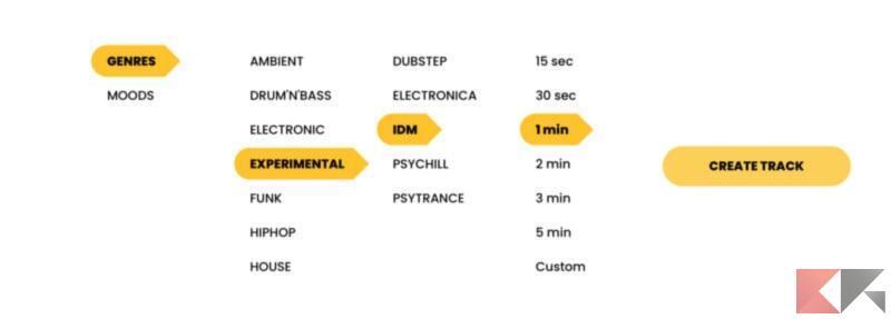 Come creare musica nuova con l'intelligenza artificiale 1