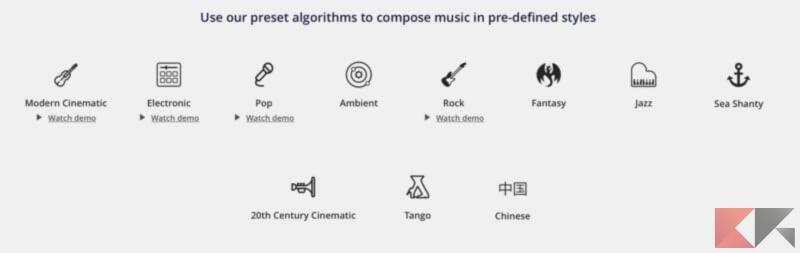 Come creare musica nuova con l'intelligenza artificiale 2