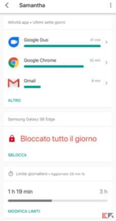 Come funziona Google Family Link per supervisionare bambini 1