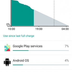 Moto G 2014 play services drain 1