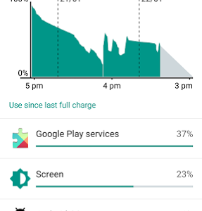 Moto G 2014 play services drain 2