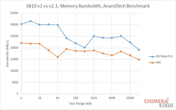 Snapdragon-810_V2-V2.1