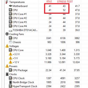 Stress Test Dissipatore AMD AIDA