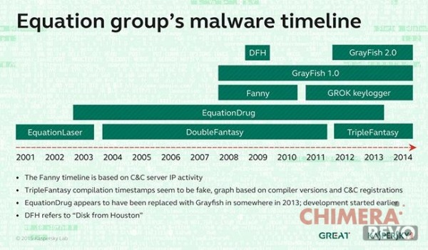 equation-group-kaspersky