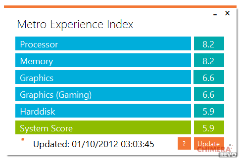 metro_experience_index