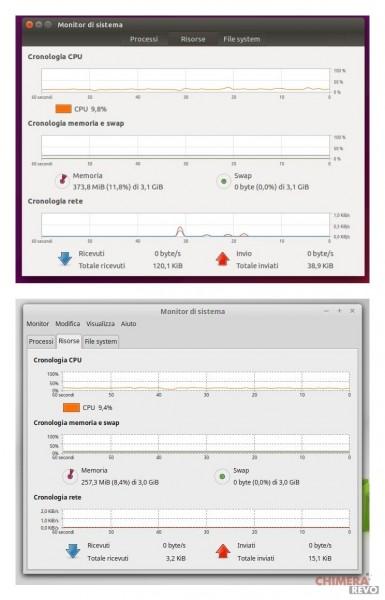 Superiore: Ubuntu; inferiore: Linux Mint